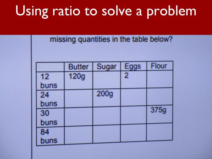 14 Using ratio to solve a problem