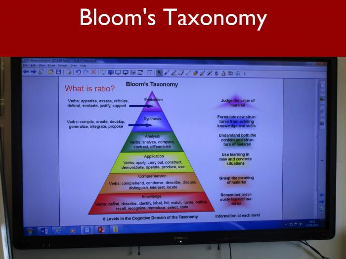 2 Blooms Taxonomy