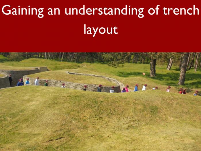 17 Gaining an understanding of trench layout