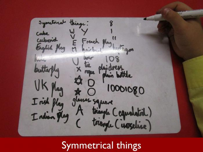 03 Symmetrical things